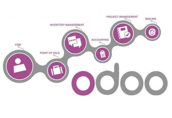 5 giải pháp quản lý tài nguyên doanh nghiệp đáng lựa chọn nhất 3