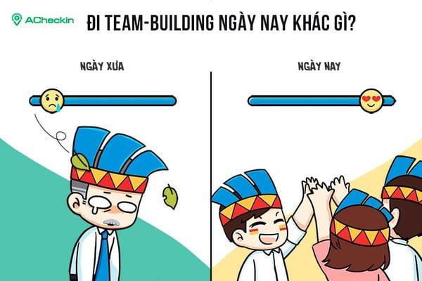 Các bước xây dựng team building gắn kết nhân viên hiệu quả nhất 5