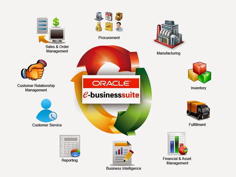 Top 5 phần mềm quản lý doanh nghiệp tốt nhất năm 2021 3