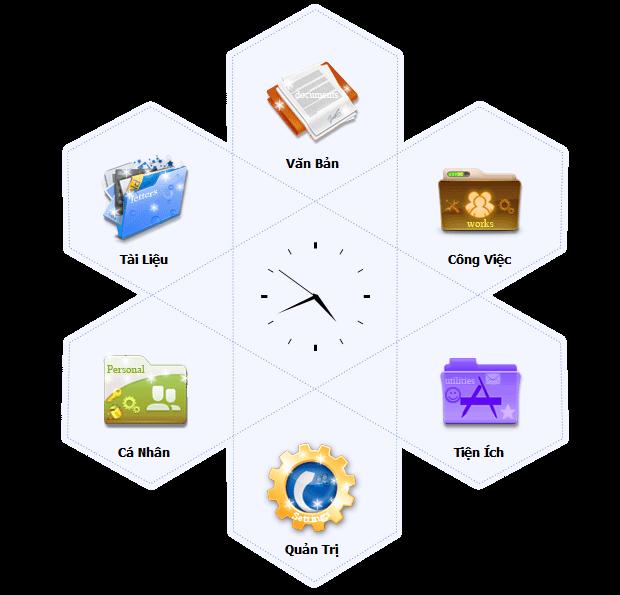 3 ưu điểm lớn của ứng dụng quản lý hệ thống trong văn phòng 1