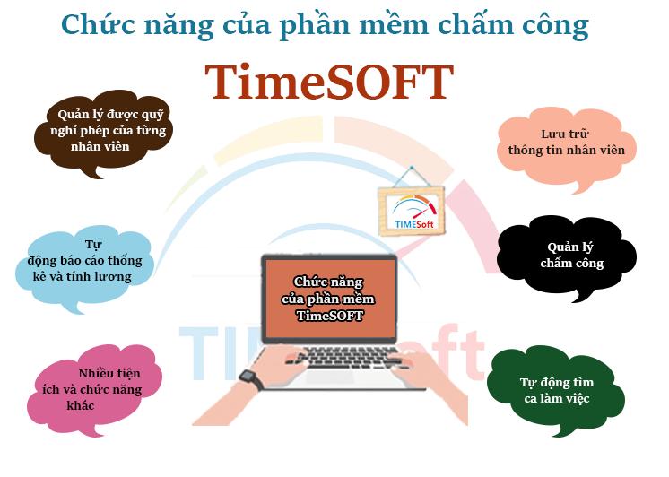 Review phần mềm chấm công TimeSoft có ưu nhược điểm gì 2