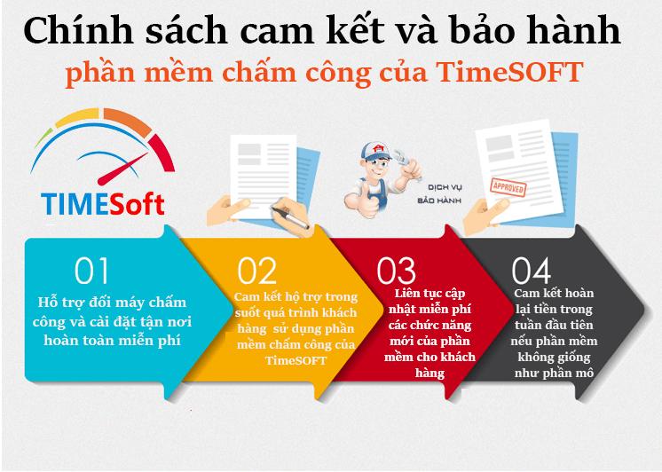 Review phần mềm chấm công TimeSoft có ưu nhược điểm gì 4